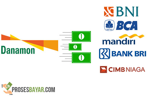 Cara Transfer Bank Danamon ke Bank lain