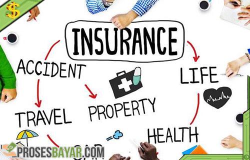 Jenis Jenis Asuransi