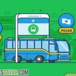 Cara Pesan Tiket Bus Via Online di Traveloka