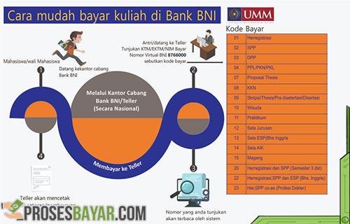 Cara Bayar DPP UMM