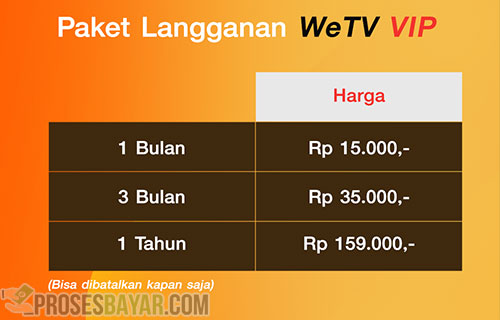 Jenis Harga Paket WeTV VIP