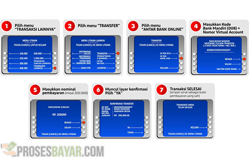 Transfer Virtual Account Mandiri Lewat ATM
