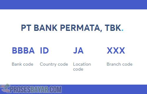 Arti Swift Code Bank Permata