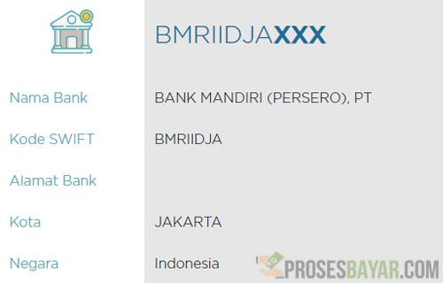 Swift Code Bank Mandiri