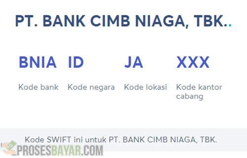 Arti Swift Code Bank CIMB Niaga