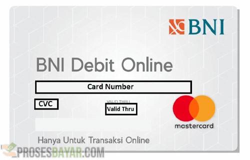 Apa Itu VCN BNI Mobile Banking